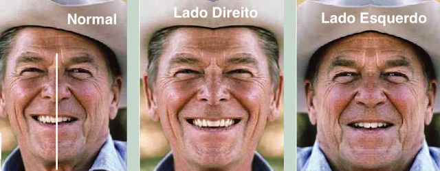 Montagens com a foto do Presidente Ronald Reagan, foto canto esquerdo é a original, na do meio a foto foi feita com efeito espelho utilizando a metade do lado direito e a foto do canto direito foi feita com a metade esquerda. Observe como são três pessoas diferentes.